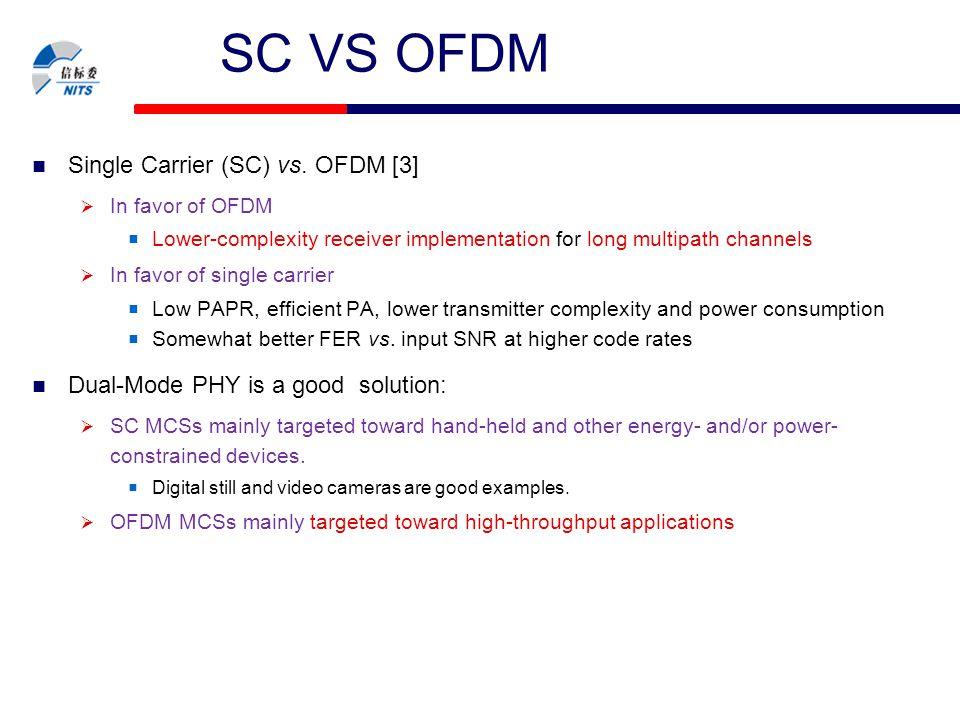 SC VS OFDM Single Carrier (SC) vs. OFDM [3]